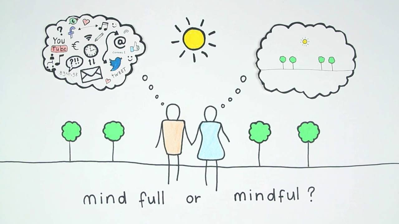 mindfulness and health The agenda looks at the influence of eastern philisophies on western  approaches to mental health.