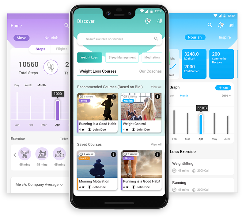 Workplace wellness platform and app