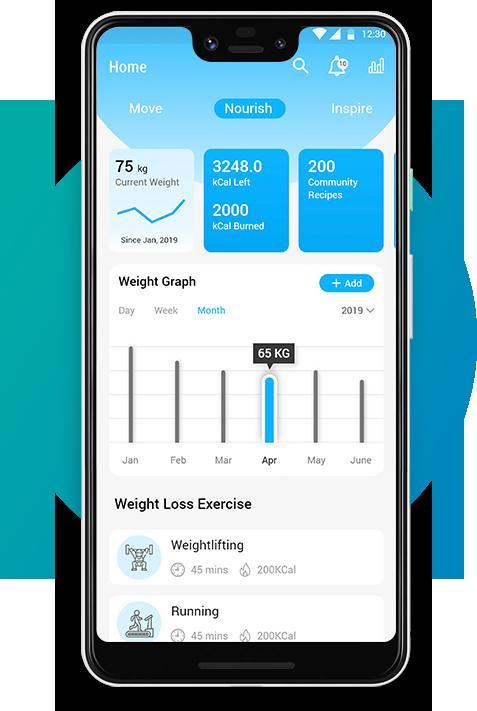 Workplace wellness platform