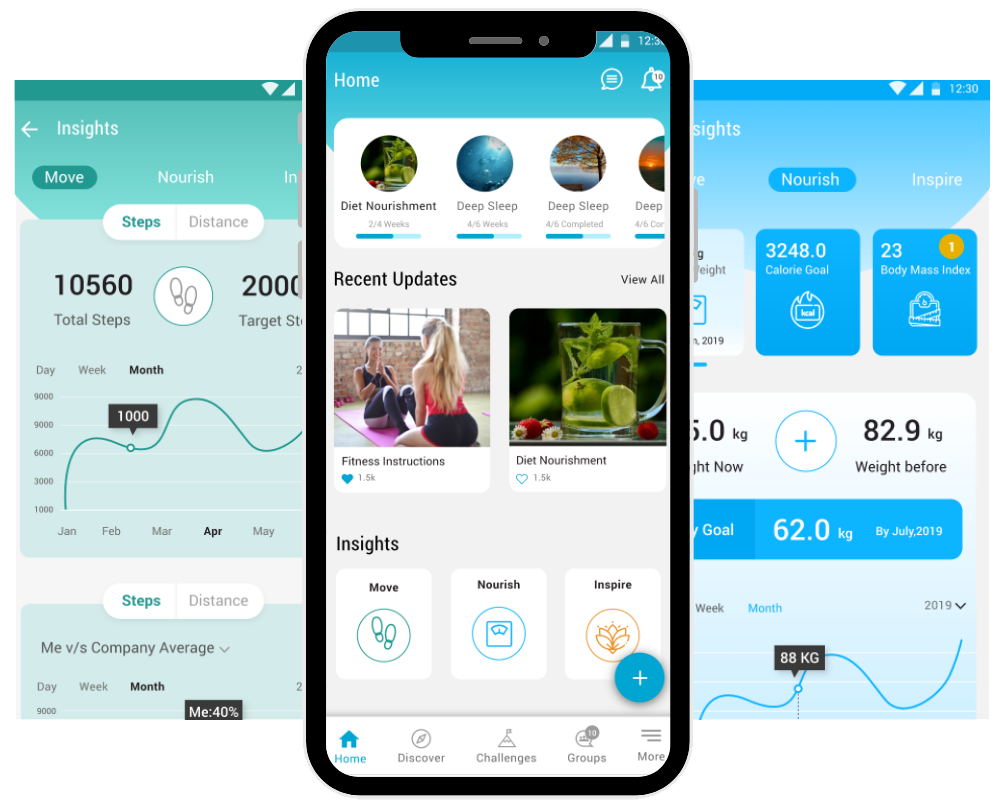 Workplace Wellness Mobile Apps
