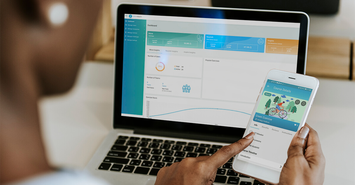 Workplace wellness app and platform